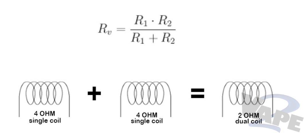 single coil plus dual coil