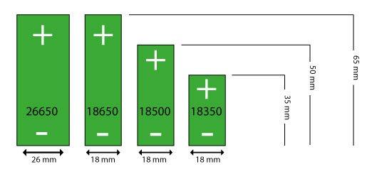batterijen-afmetingen