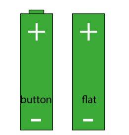 button-flattop